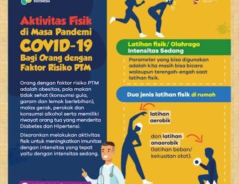 Aktivitas Fisik Orang Resiko PTM